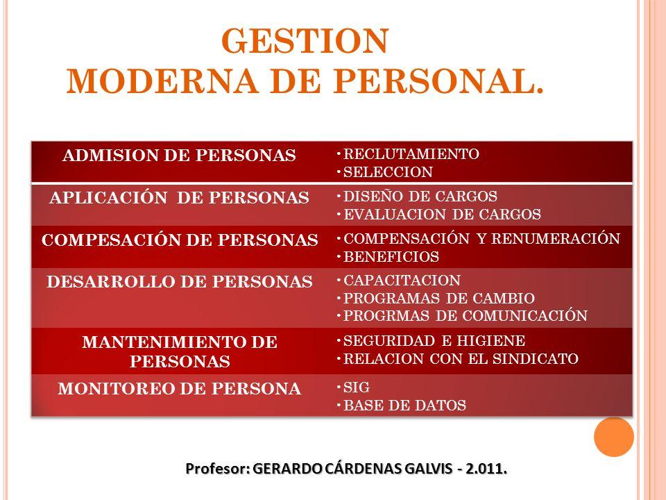 GESTION MODERNA DE PERSONAL.