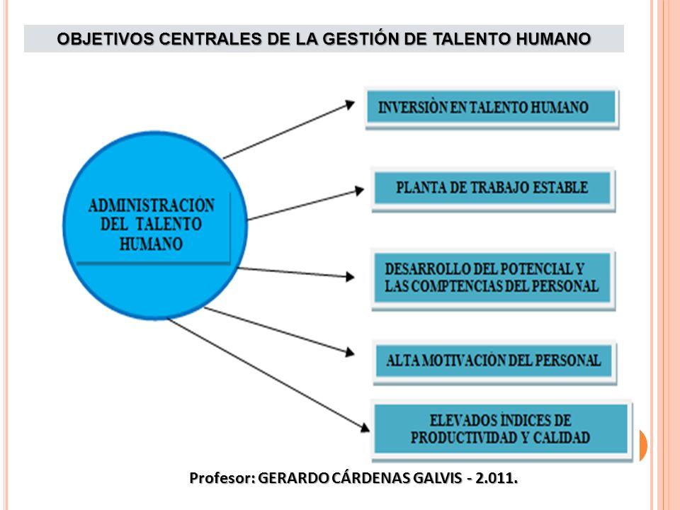 OBJETIVOS CENTRALES DE LA GESTIÓN DE TALENTO HUMANO
