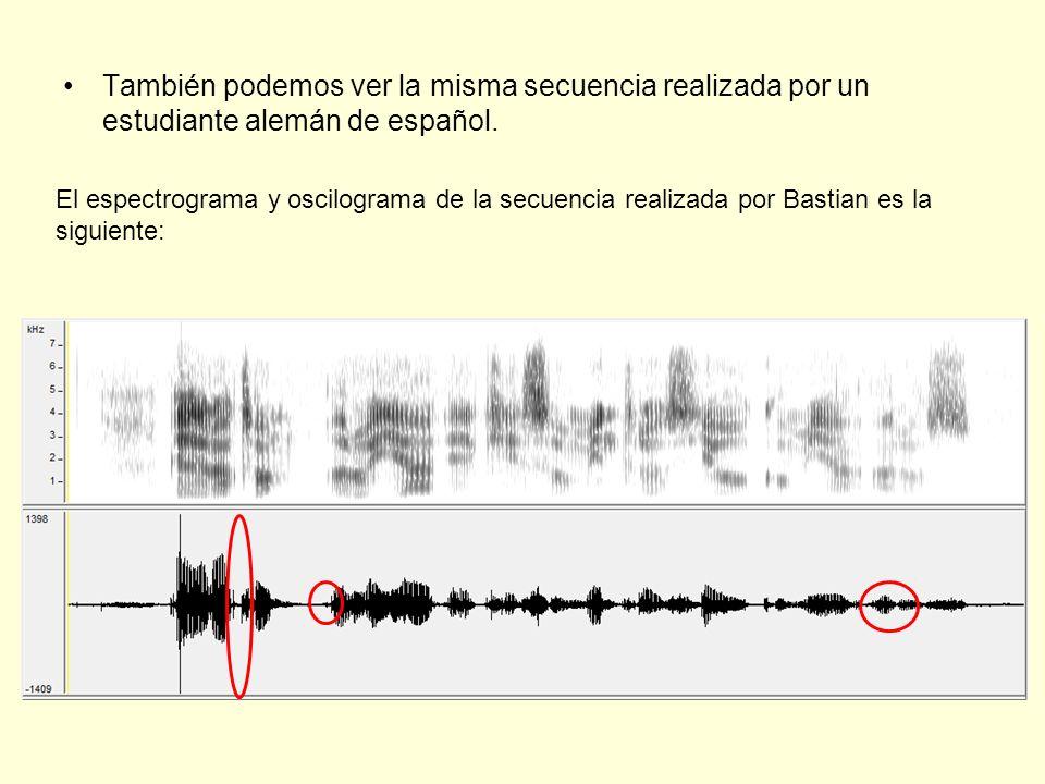 También podemos ver la misma secuencia realizada por un estudiante alemán de español.
