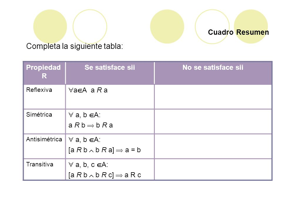 Completa la siguiente tabla: