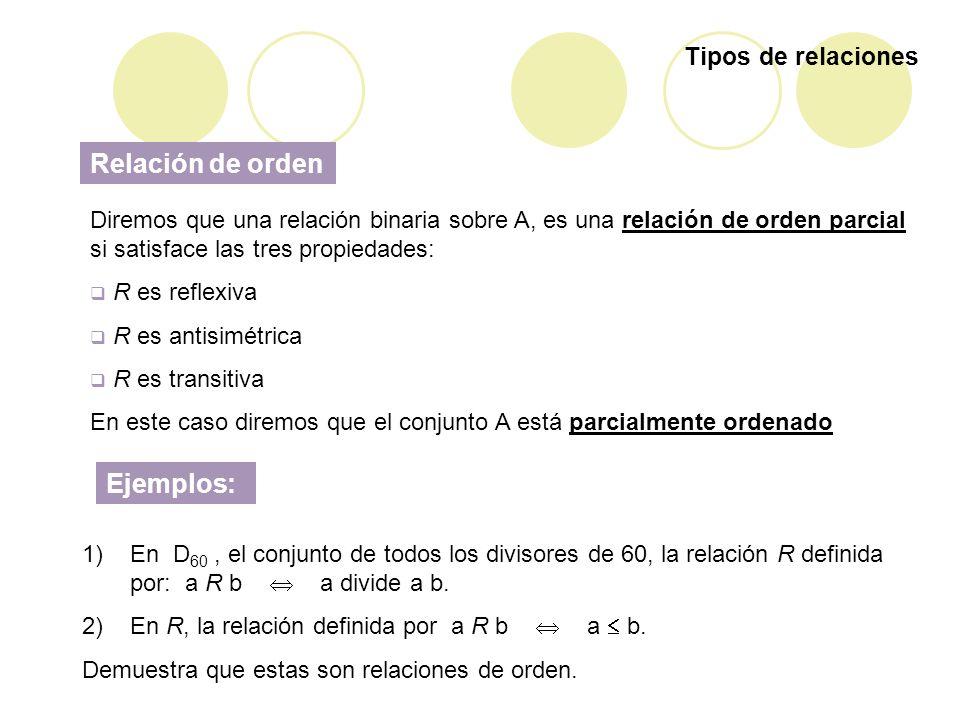 Relación de orden Ejemplos: Tipos de relaciones
