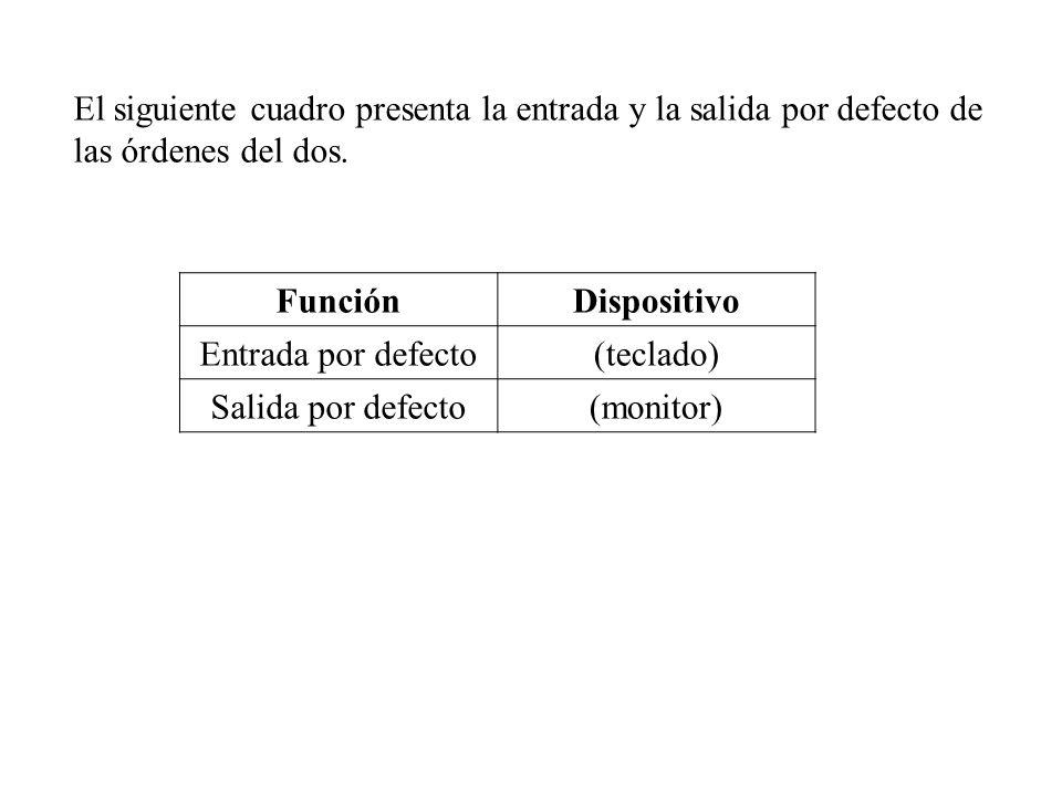 El siguiente cuadro presenta la entrada y la salida por defecto de las órdenes del dos.
