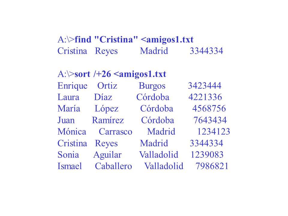 A:\>find Cristina <amigos1