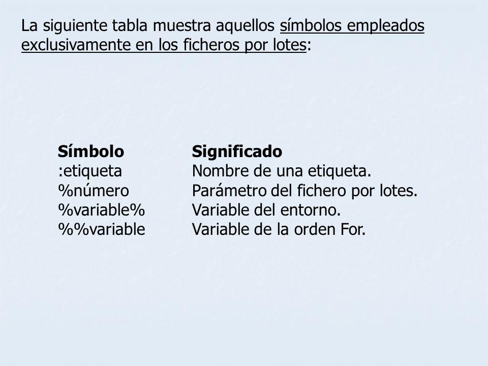 La siguiente tabla muestra aquellos símbolos empleados exclusivamente en los ficheros por lotes: