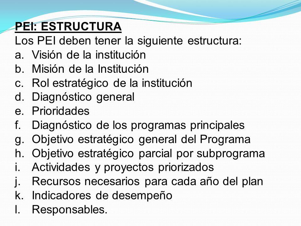 PEI: ESTRUCTURA Los PEI deben tener la siguiente estructura: Visión de la institución. Misión de la Institución.
