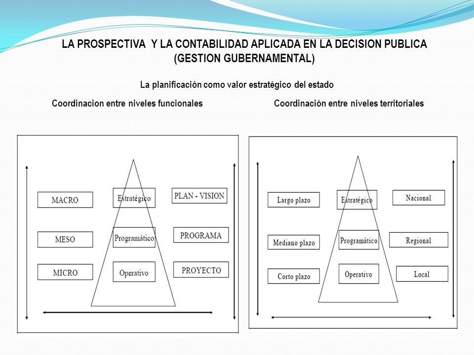 LA PROSPECTIVA Y LA CONTABILIDAD APLICADA EN LA DECISION PUBLICA