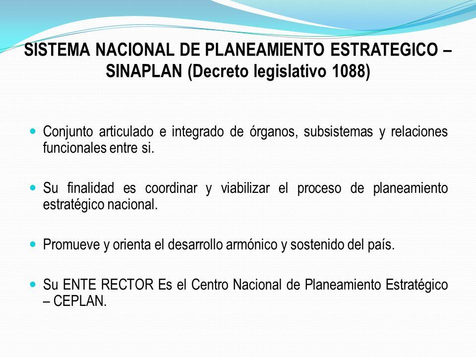 SISTEMA NACIONAL DE PLANEAMIENTO ESTRATEGICO – SINAPLAN (Decreto legislativo 1088)