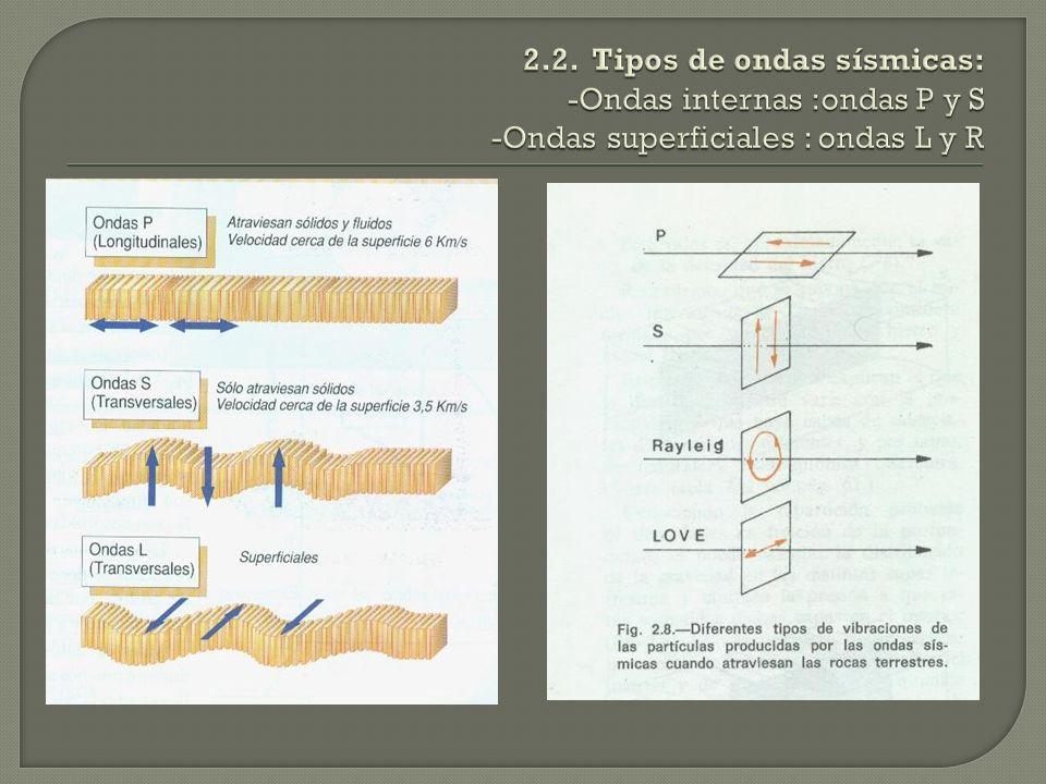 2.2. Tipos de ondas sísmicas: -Ondas internas :ondas P y S -Ondas superficiales : ondas L y R