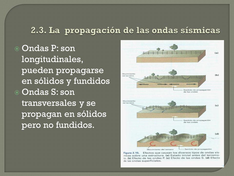 2.3. La propagación de las ondas sísmicas