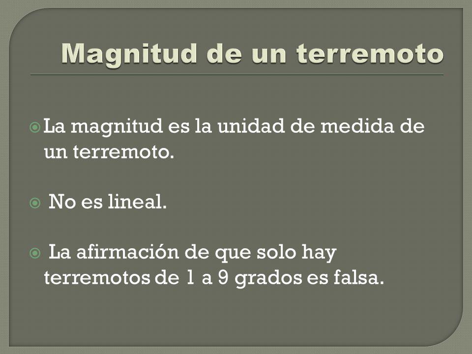 Magnitud de un terremoto