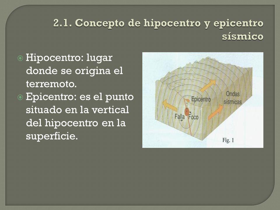 2.1. Concepto de hipocentro y epicentro sísmico