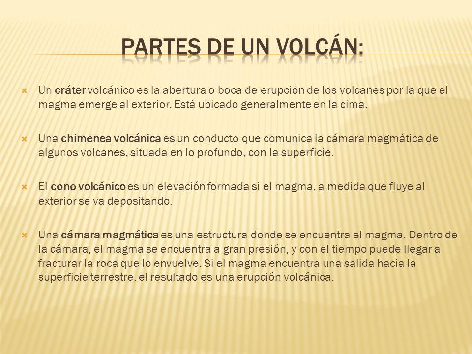 PARTES DE UN VOLCÁN: