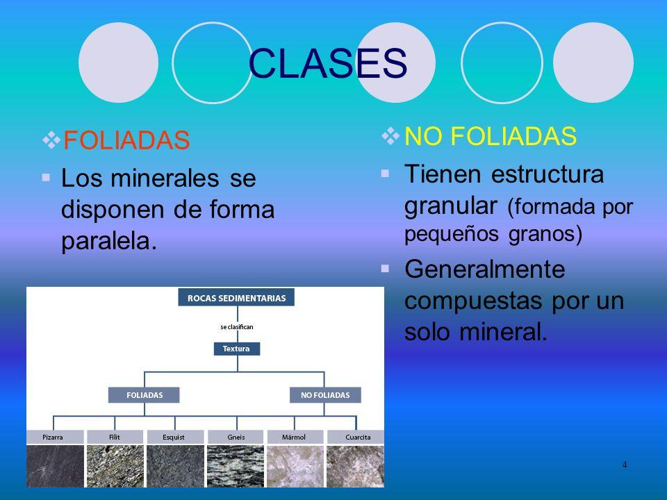CLASES NO FOLIADAS FOLIADAS