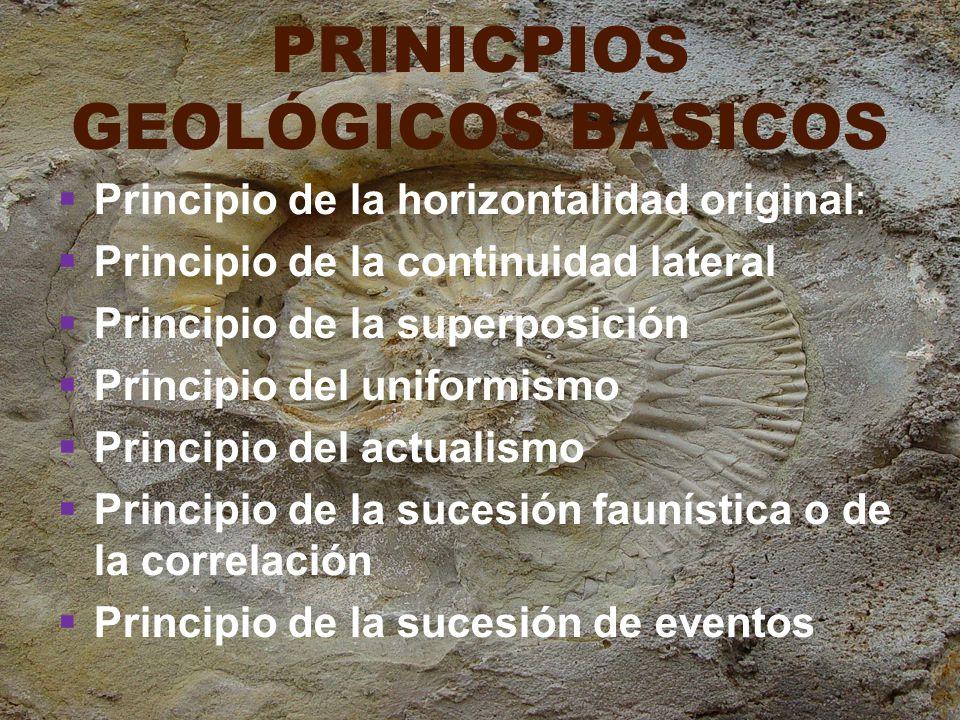 PRINICPIOS GEOLÓGICOS BÁSICOS