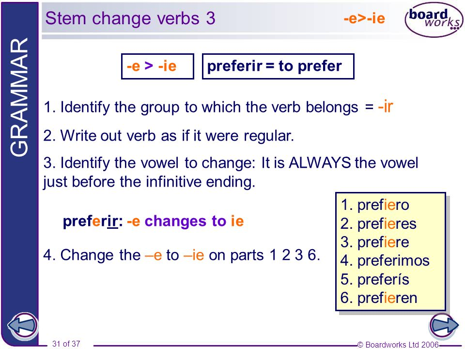 Stem change verbs 3 -e>-ie -e > -ie preferir = to prefer
