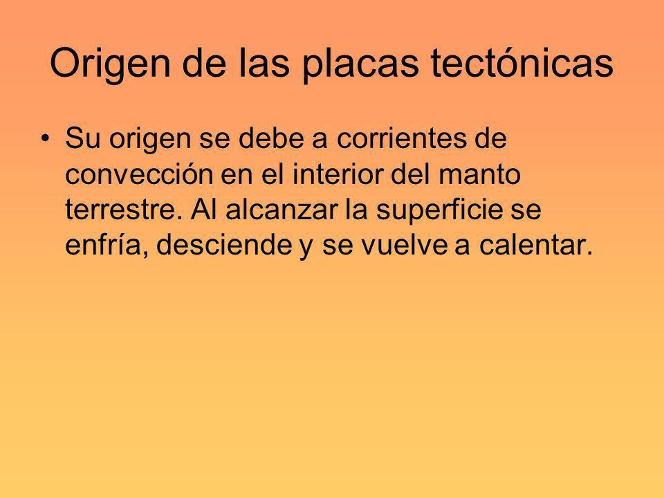 Origen de las placas tectónicas