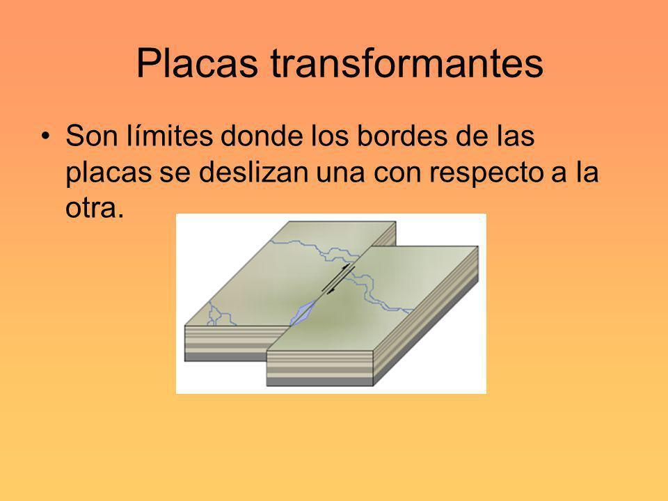 Placas transformantes