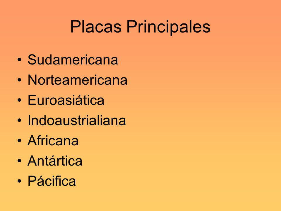 Placas Principales Sudamericana Norteamericana Euroasiática