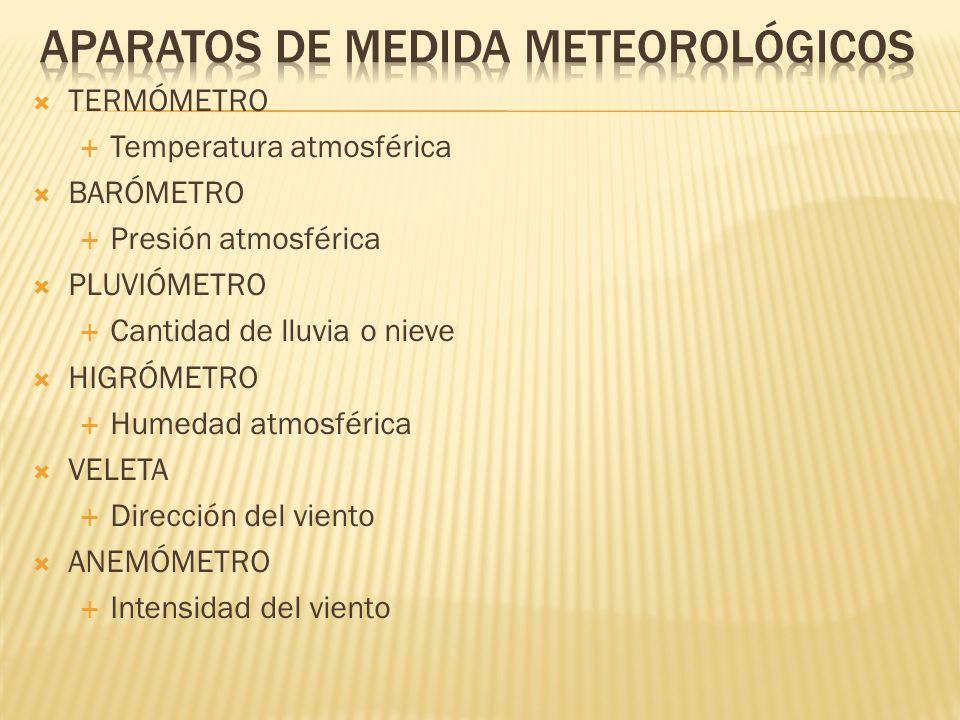 Aparatos de medida meteorológicos