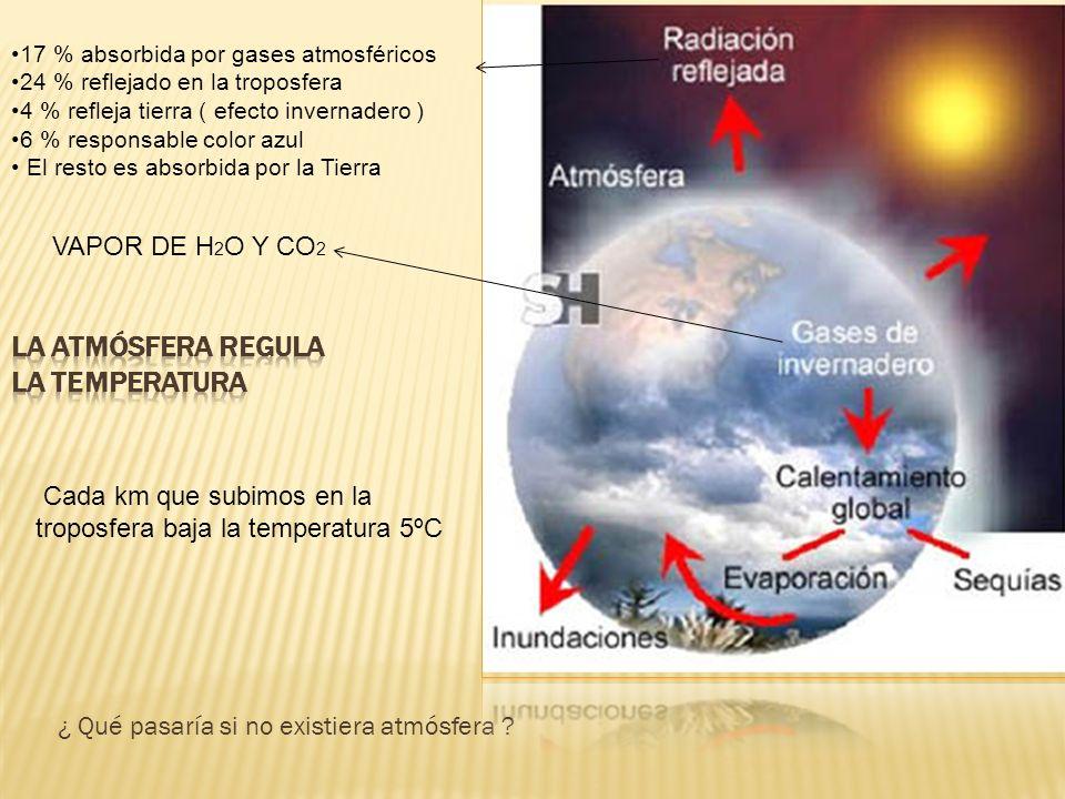 La atmósfera regula la temperatura