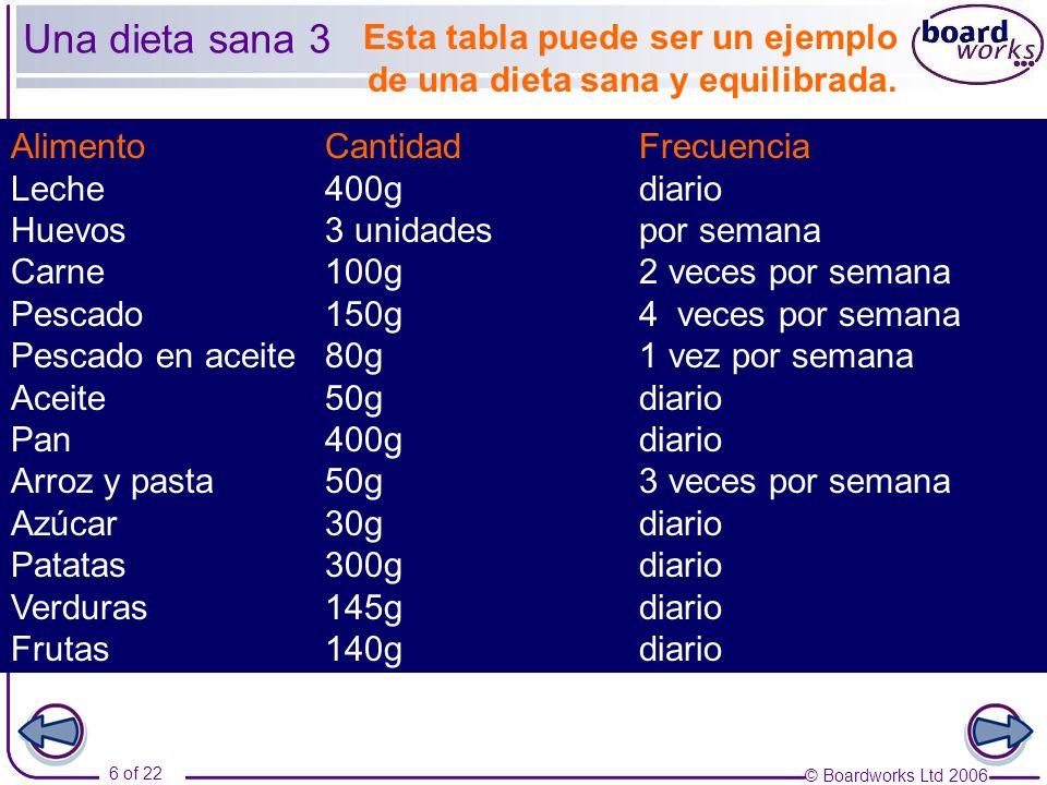 Una dieta sana 3 Esta tabla puede ser un ejemplo
