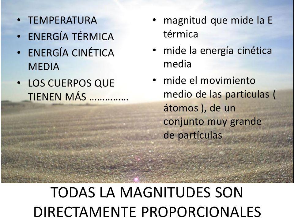 TODAS LA MAGNITUDES SON DIRECTAMENTE PROPORCIONALES