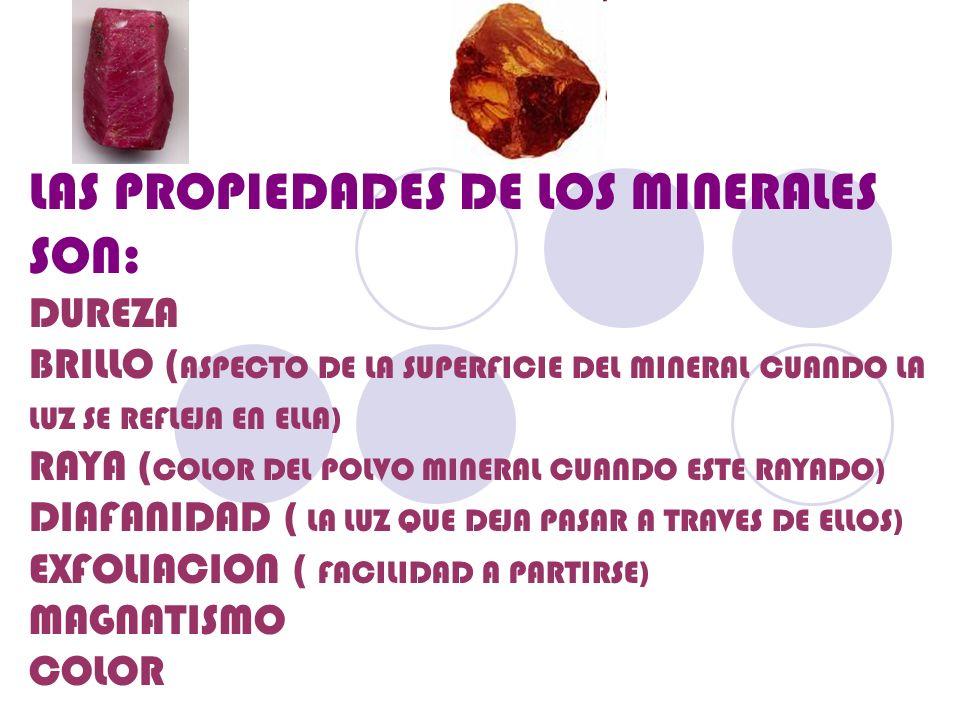 LAS PROPIEDADES DE LOS MINERALES SON: DUREZA BRILLO (ASPECTO DE LA SUPERFICIE DEL MINERAL CUANDO LA LUZ SE REFLEJA EN ELLA) RAYA (COLOR DEL POLVO MINERAL CUANDO ESTE RAYADO) DIAFANIDAD ( LA LUZ QUE DEJA PASAR A TRAVES DE ELLOS) EXFOLIACION ( FACILIDAD A PARTIRSE) MAGNATISMO COLOR