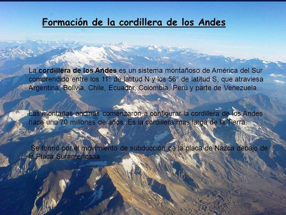 Formación de la cordillera de los Andes