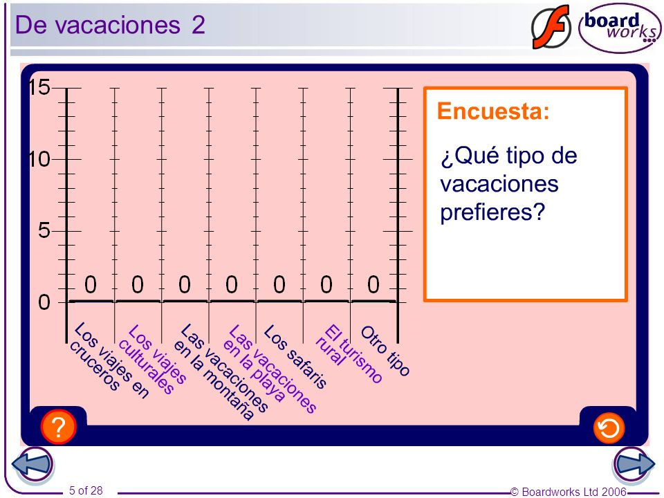 De vacaciones 2 Carry out a class survey to find out what type of holiday is the most popular.