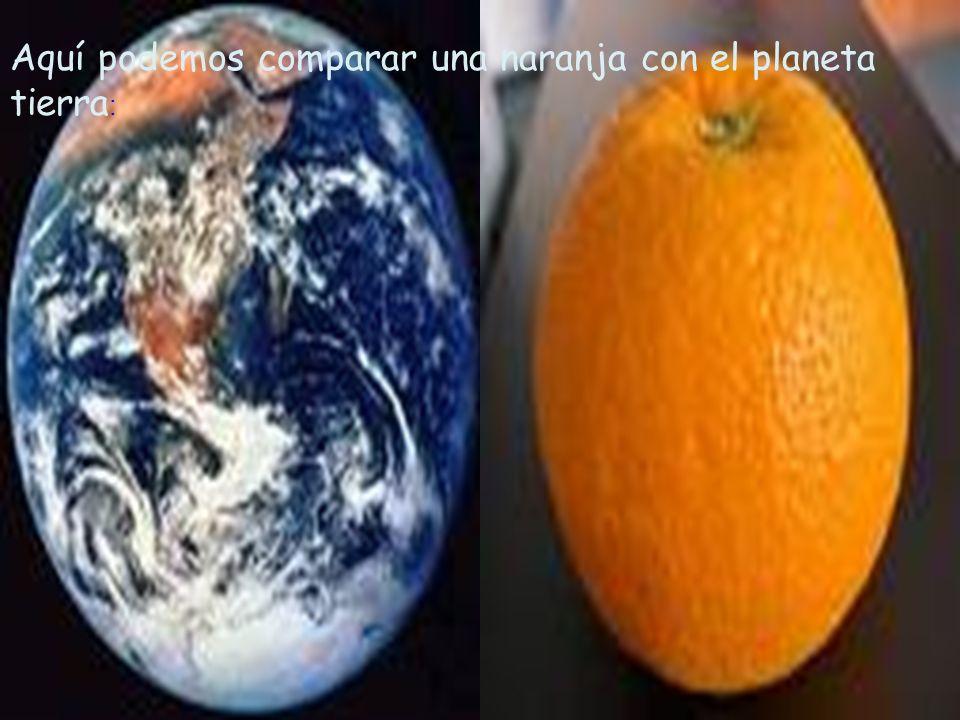 Aquí podemos comparar una naranja con el planeta tierra: