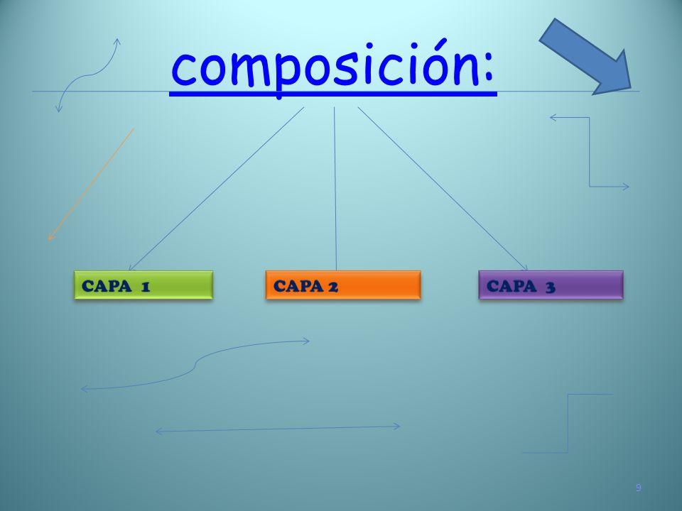 composición: CAPA 1 CAPA 2 CAPA 3