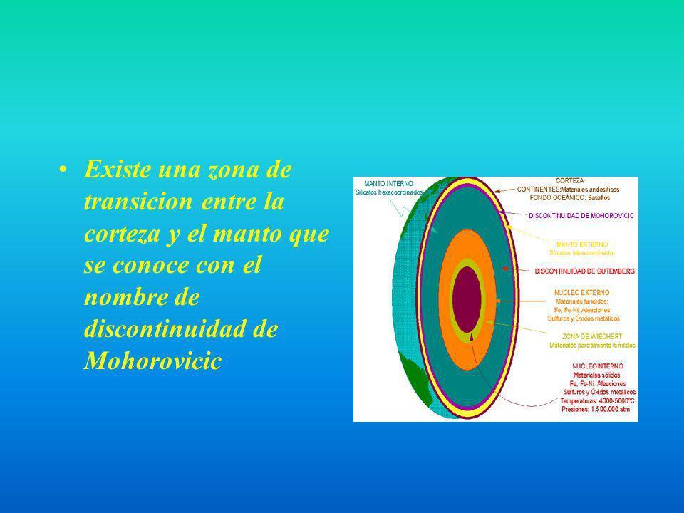 Existe una zona de transicion entre la corteza y el manto que se conoce con el nombre de discontinuidad de Mohorovicic