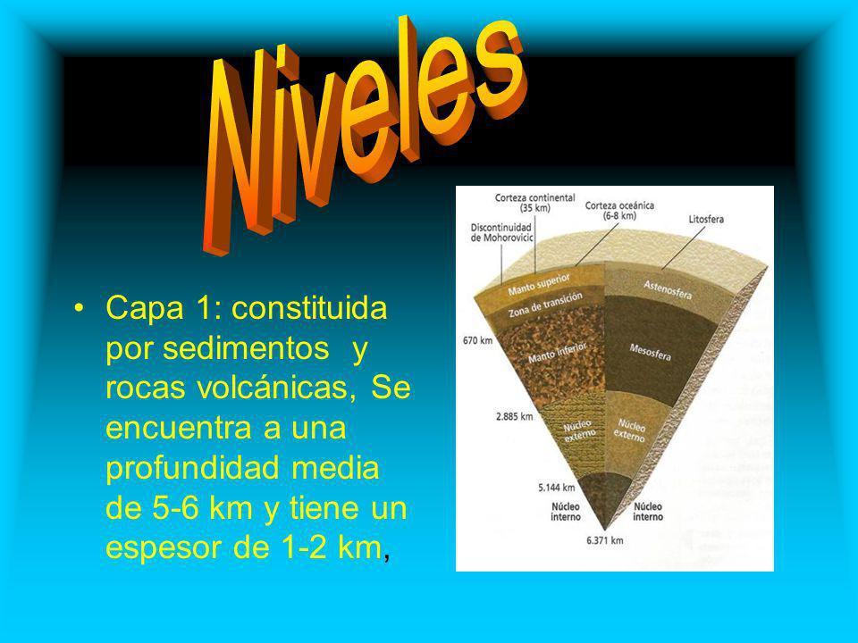 Niveles Capa 1: constituida por sedimentos y rocas volcánicas, Se encuentra a una profundidad media de 5-6 km y tiene un espesor de 1-2 km,