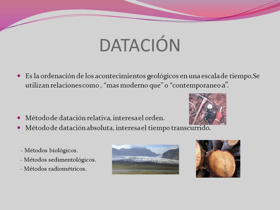 DATACIÓN - Métodos biológicos.