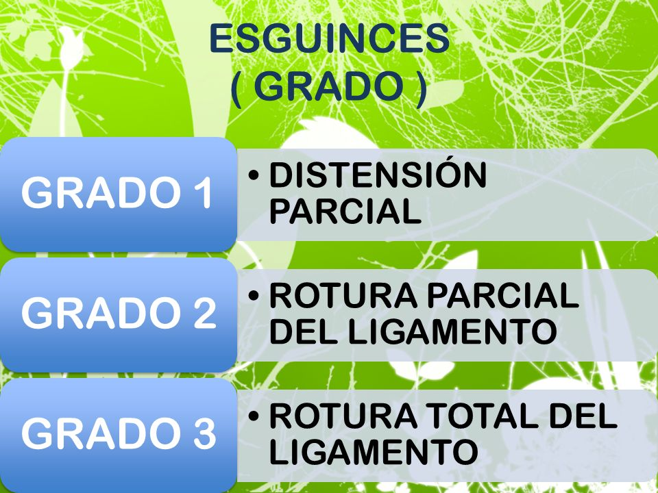 ESGUINCES ( GRADO ) GRADO 1 DISTENSIÓN PARCIAL GRADO 2