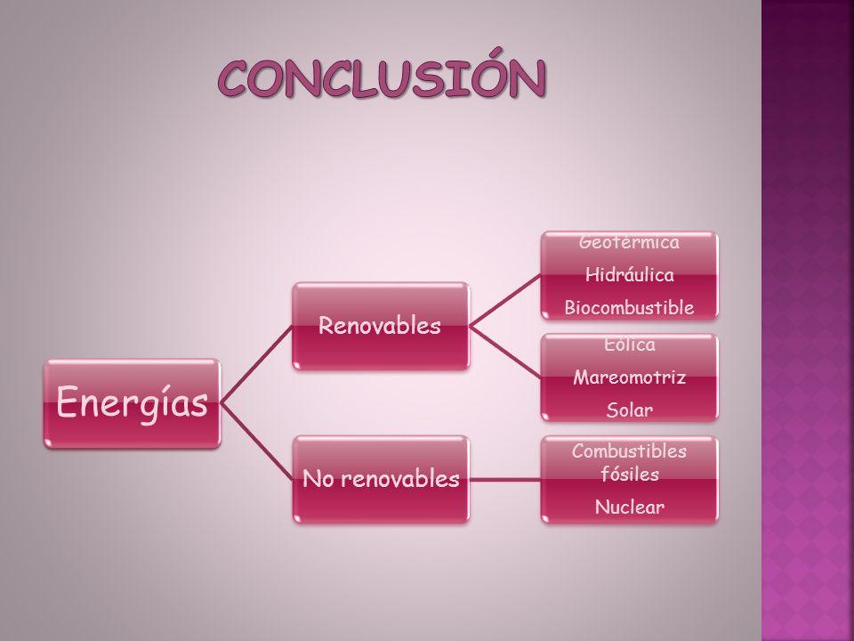 Conclusión Energías No renovables Renovables Geotérmica Hidráulica