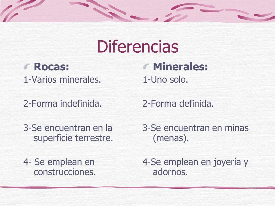 Diferencias Rocas: Minerales: 1-Varios minerales. 2-Forma indefinida.