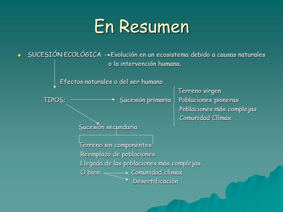 En ResumenSUCESIÓN ECOLÓGICA Evolución en un ecosistema debido a causas naturales. o la intervención humana.