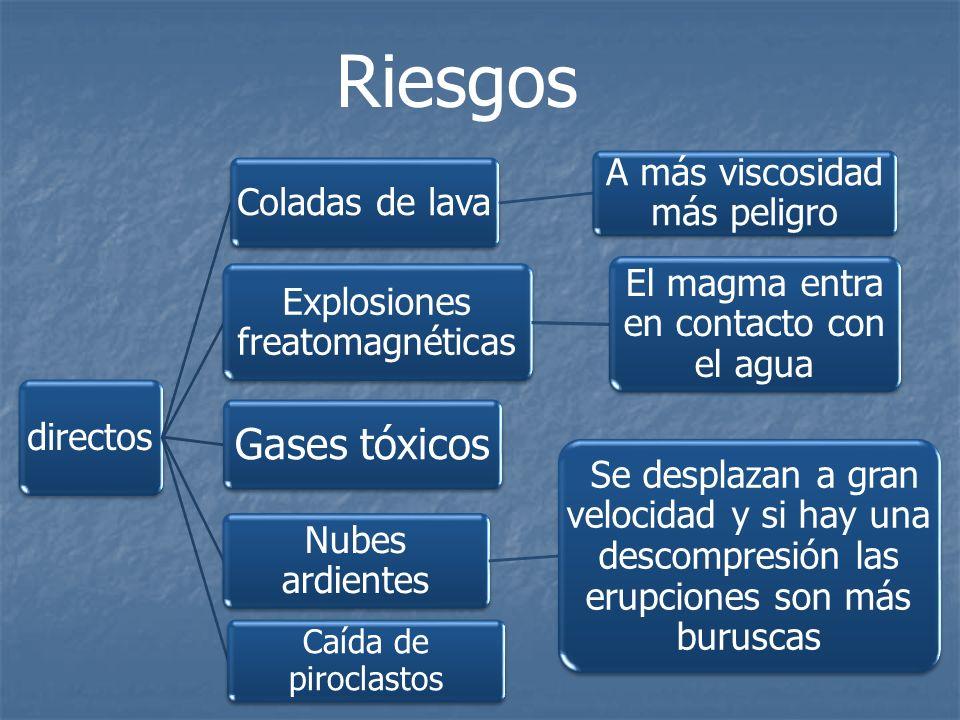 Riesgos Gases tóxicos directos Explosiones freatomagnéticas