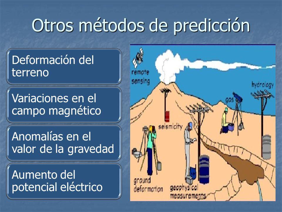 Otros métodos de predicción