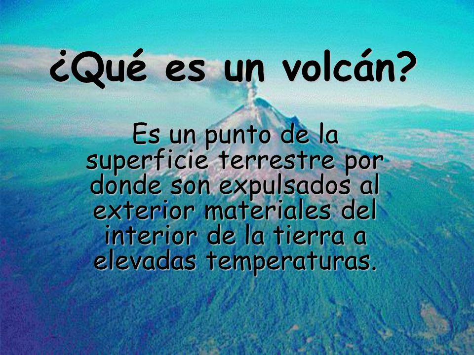 ¿Qué es un volcán