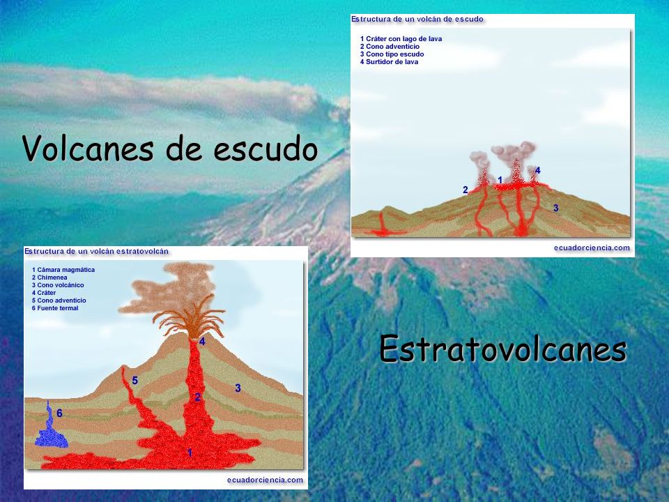 Volcanes de escudo Estratovolcanes