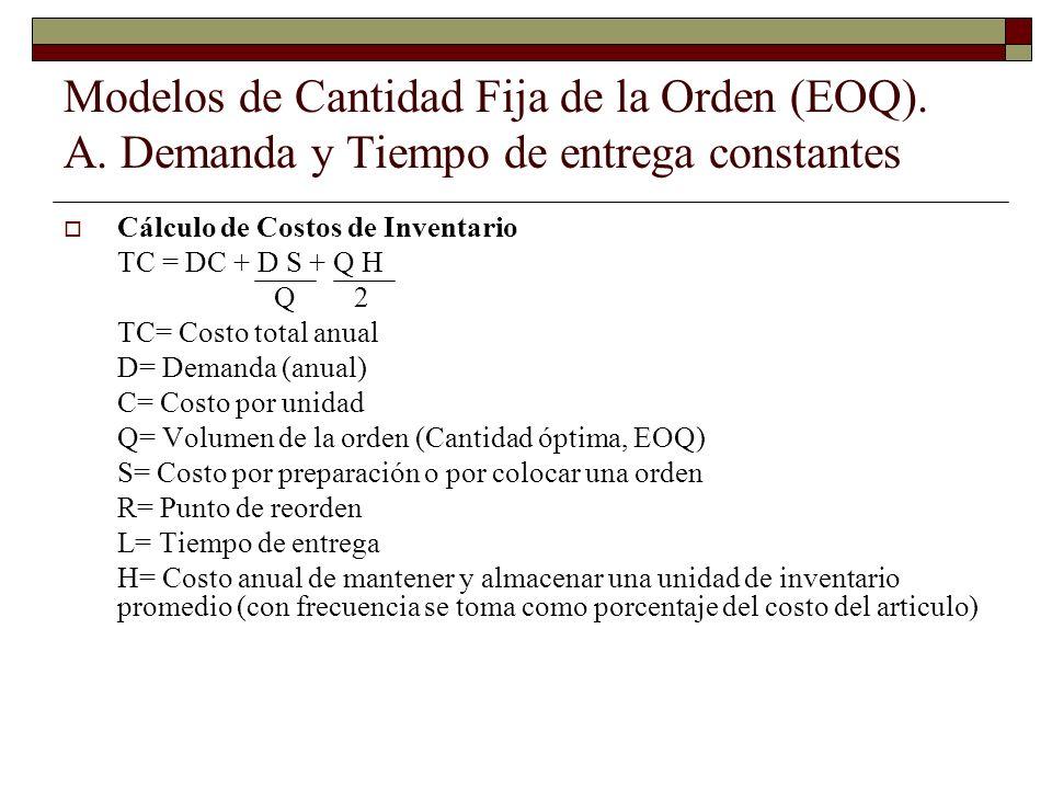 Modelos de Cantidad Fija de la Orden (EOQ). A