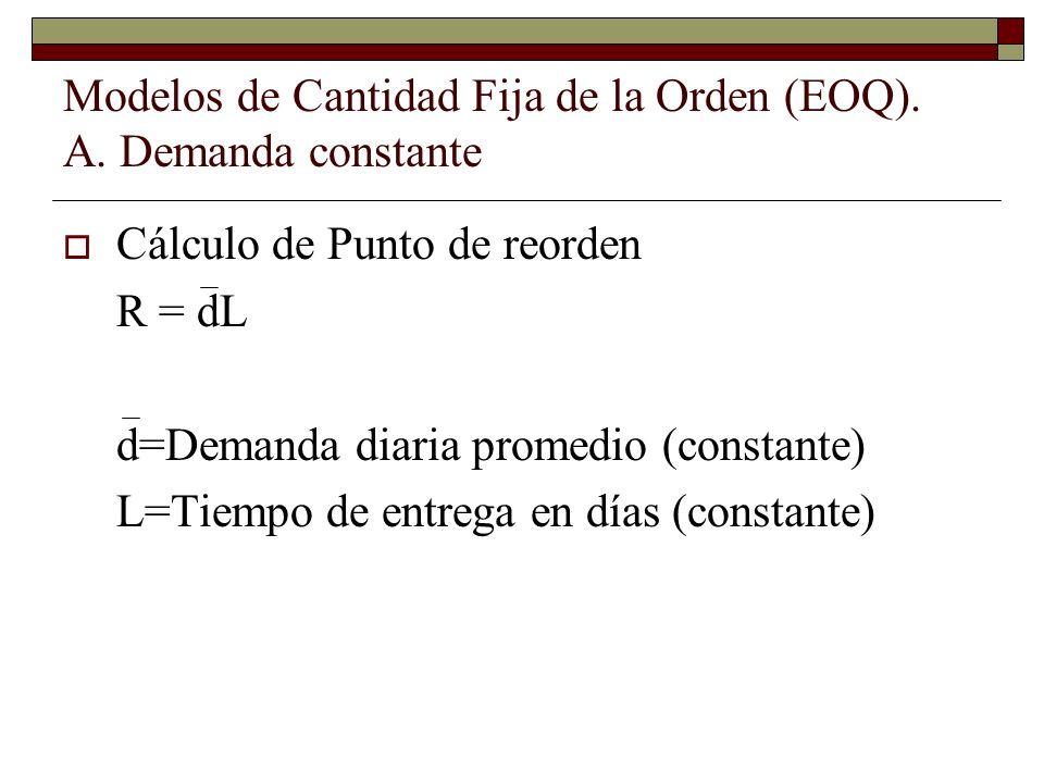 Modelos de Cantidad Fija de la Orden (EOQ). A. Demanda constante