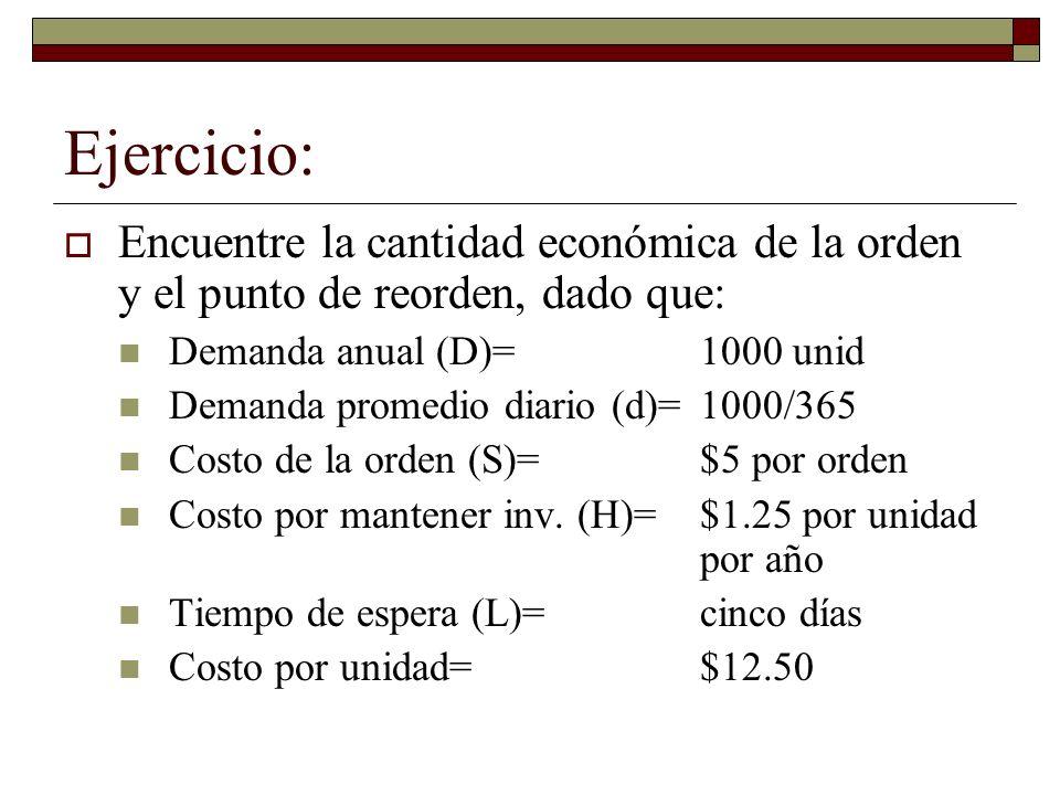 Ejercicio: Encuentre la cantidad económica de la orden y el punto de reorden, dado que: Demanda anual (D)= 1000 unid.