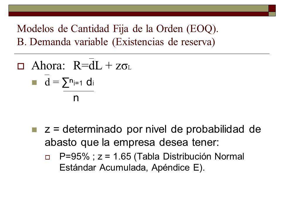 Modelos de Cantidad Fija de la Orden (EOQ). B