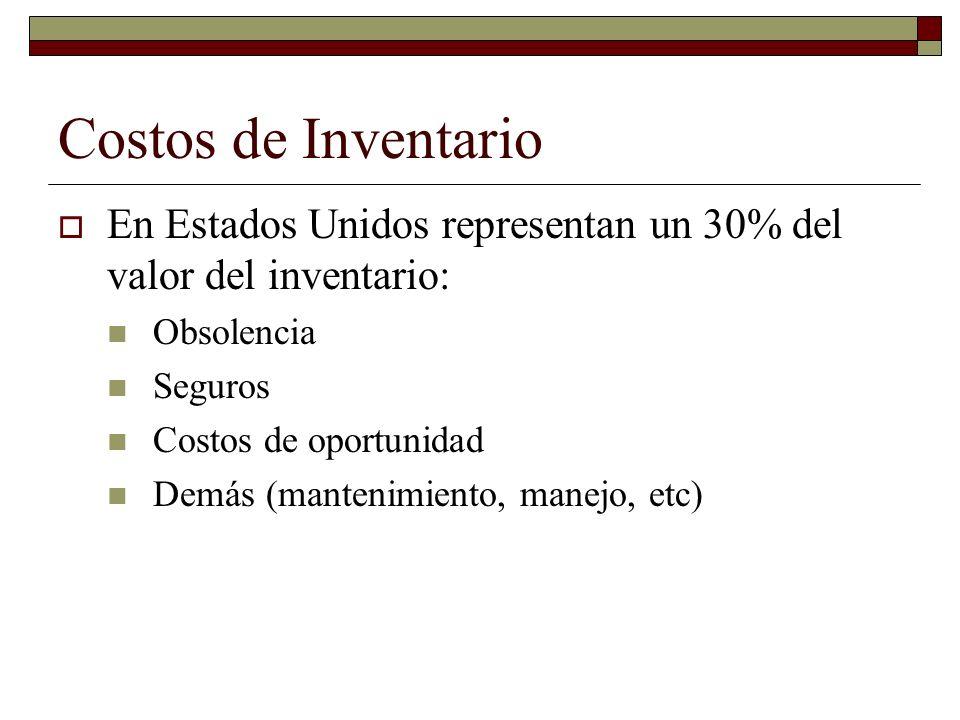 Costos de Inventario En Estados Unidos representan un 30% del valor del inventario: Obsolencia. Seguros.