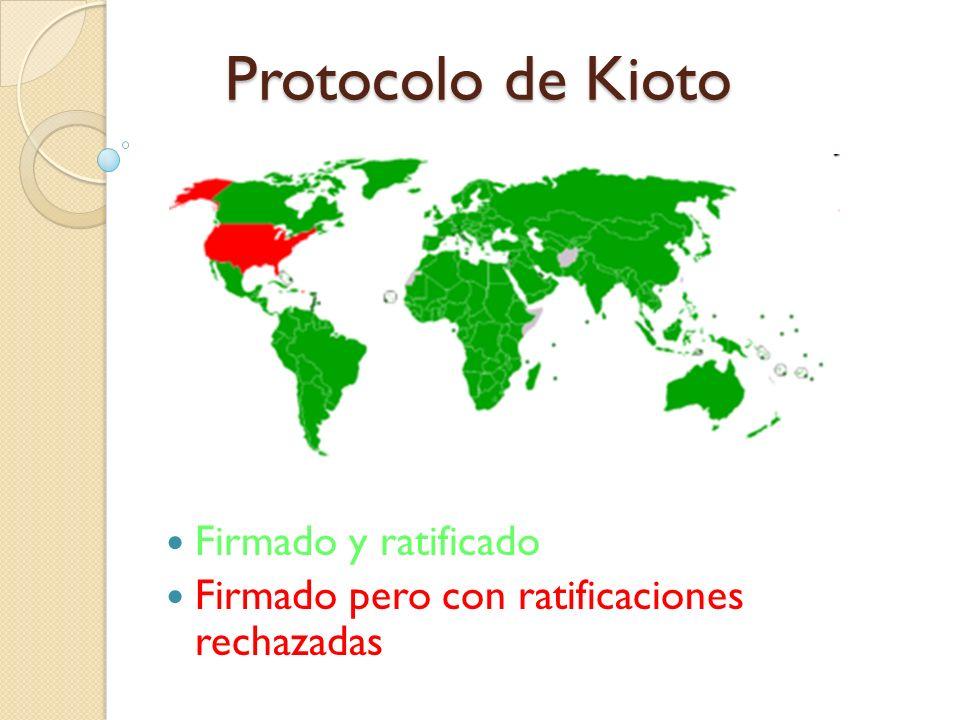 Protocolo de Kioto Firmado y ratificado