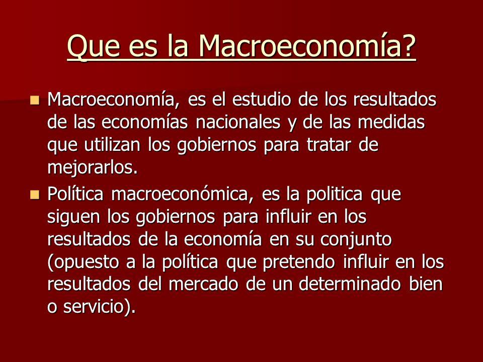 Que es la Macroeconomía