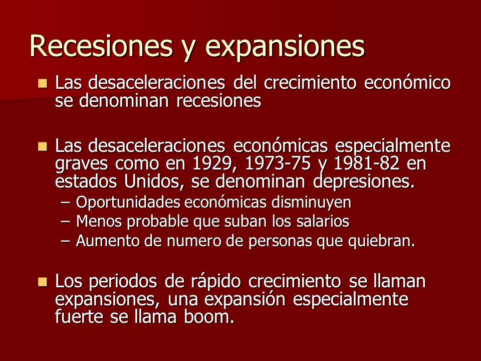 Recesiones y expansiones